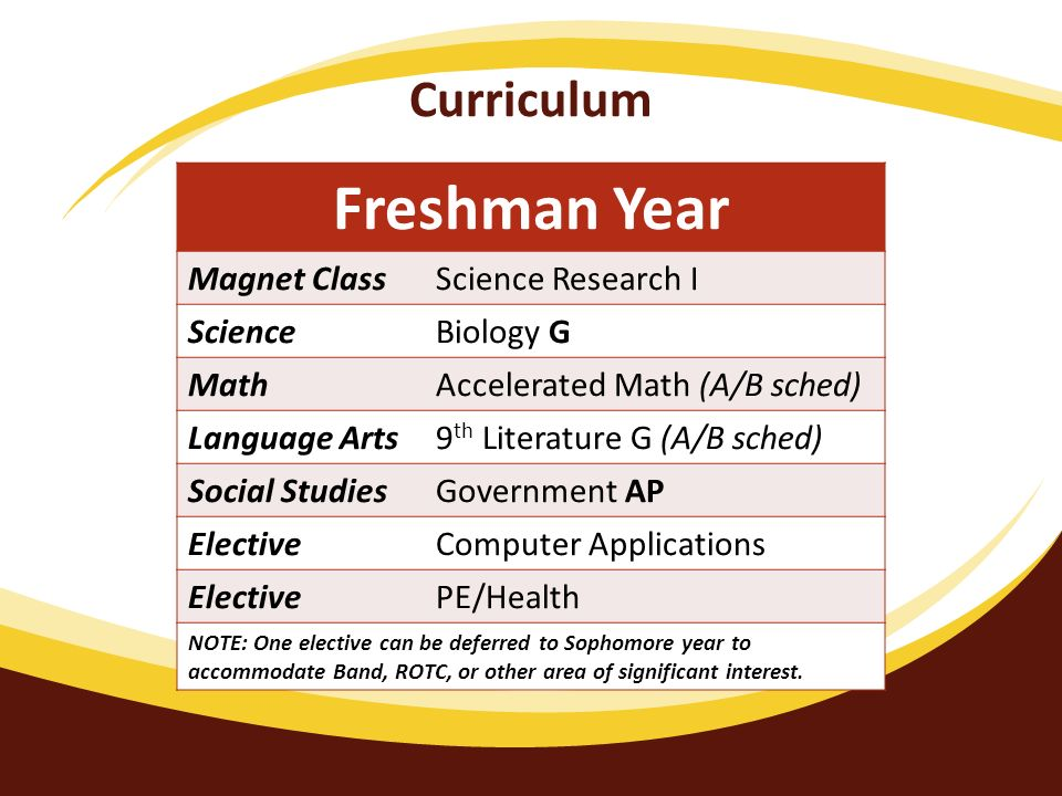 Curriculum Freshman Year Magnet ClassScience Research I ScienceBiology G MathAccelerated Math (A/B sched) Language Arts9 th Literature G (A/B sched) S
