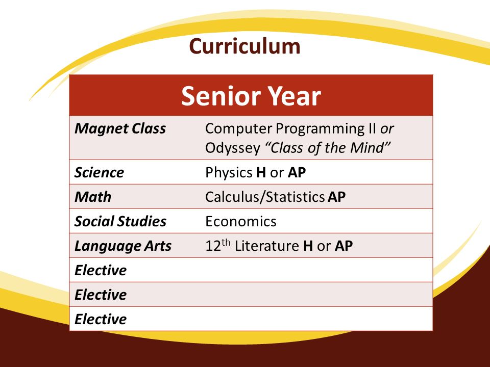 Curriculum Senior Year Magnet ClassComputer Programming II or Odyssey Class of the Mind SciencePhysics H or AP MathCalculus/Statistics AP Social StudiesEconomics Language Arts12 th Literature H or AP Elective