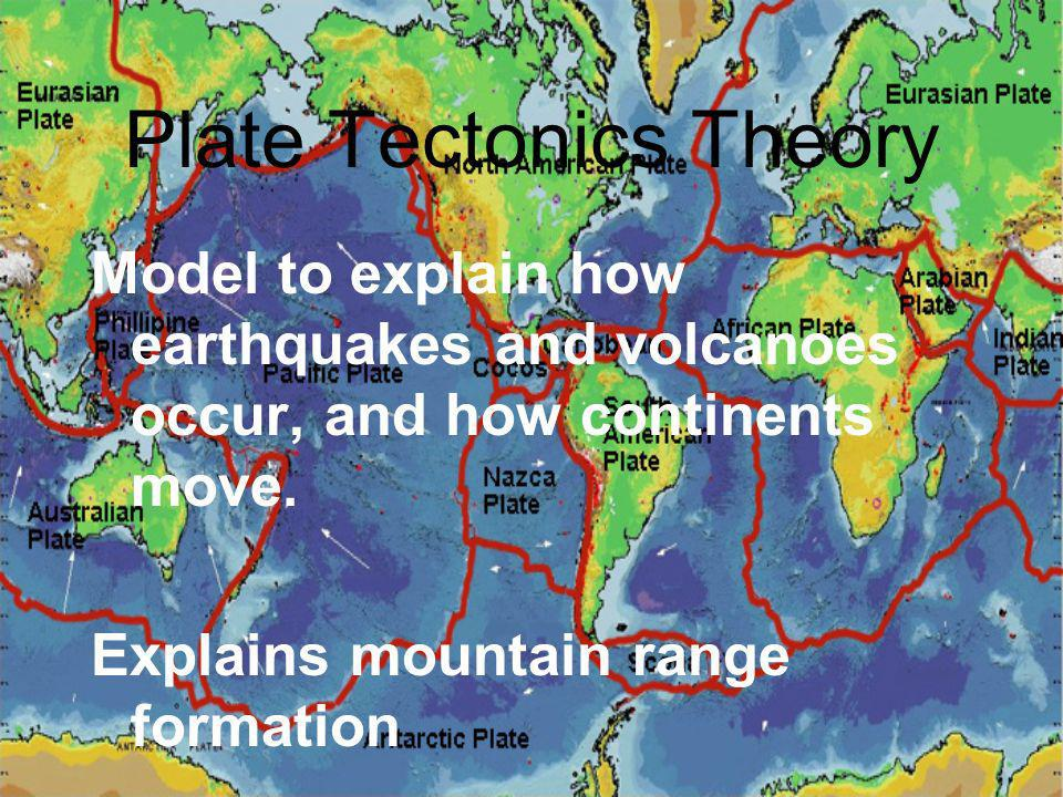 Plate Tectonics Theory Model to explain how earthquakes and volcanoes occur, and how continents move. Explains mountain range formation