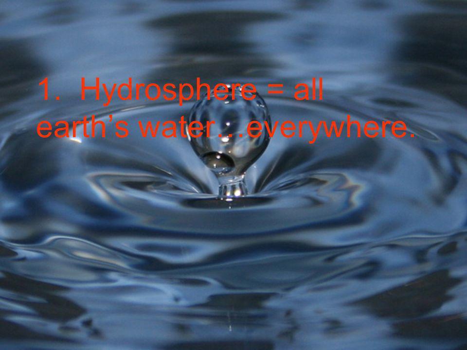 1. Hydrosphere = all earths water…everywhere.