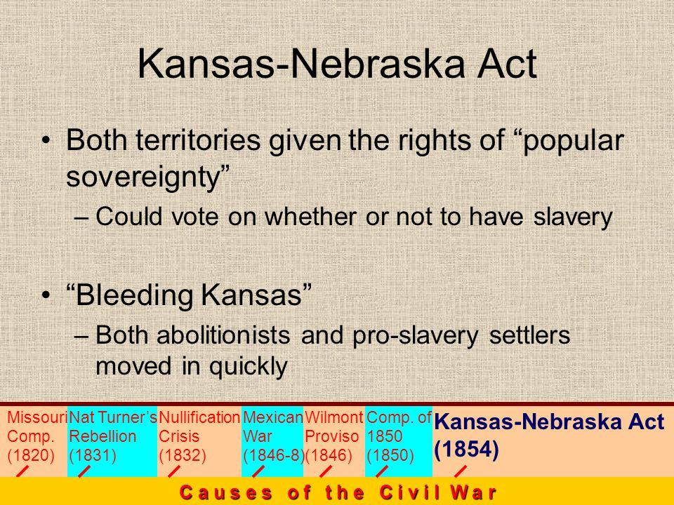Missouri Comp. (1820) C a u s e s o f t h e C i v i l W a r Nat Turners Rebellion (1831) Nullification Crisis (1832) Mexican War (1846-8) Wilmont Prov