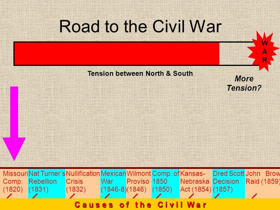Road to the Civil War Missouri Comp. (1820) C a u s e s o f t h e C i v i l W a r Nat Turners Rebellion (1831) Nullification Crisis (1832) Mexican War