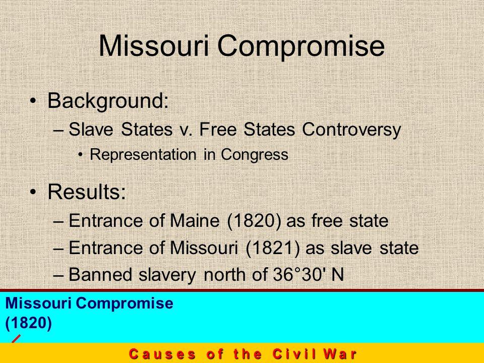Organized two territories: –Kansas –Nebraska Kansas-Nebraska Act Missouri Comp.