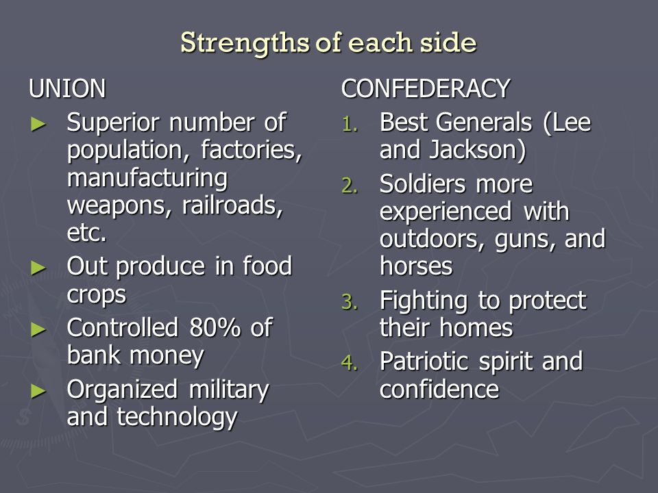 Strengths of each side UNION Superior number of population, factories, manufacturing weapons, railroads, etc.
