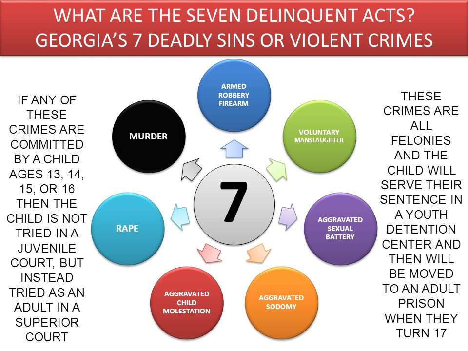 WHAT ARE THE SEVEN DELINQUENT ACTS? GEORGIAS 7 DEADLY SINS OR VIOLENT CRIMES WHAT ARE THE SEVEN DELINQUENT ACTS? GEORGIAS 7 DEADLY SINS OR VIOLENT CRI