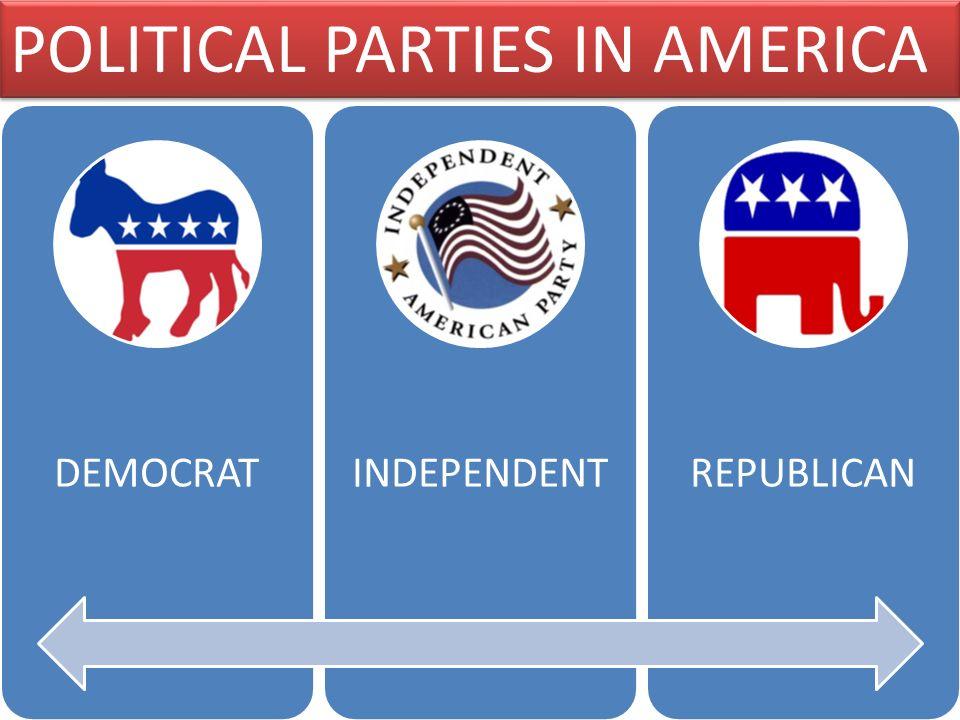 DEMOCRATINDEPENDENTREPUBLICAN POLITICAL PARTIES IN AMERICA