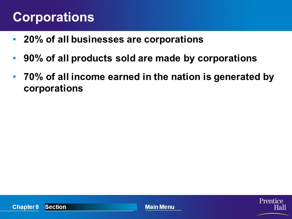 Chapter 8SectionMain Menu Corporations 20% of all businesses are corporations 90% of all products sold are made by corporations 70% of all income earn