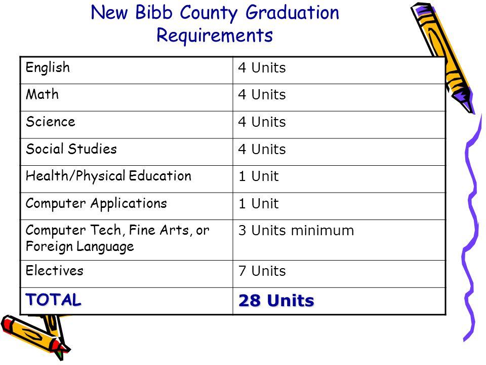 Bibb County Schools: 2009-2010 School Year New Bibb County Graduation Requirements English 4 Units Math 4 Units Science 4 Units Social Studies 4 Units
