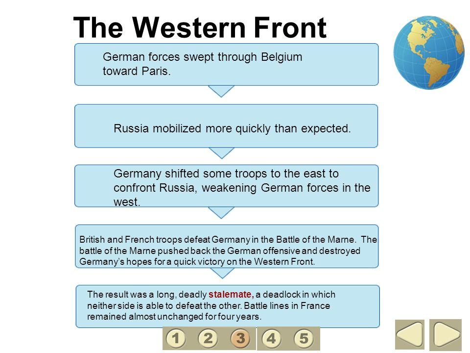 The Western Front German forces swept through Belgium toward Paris. Russia mobilized more quickly than expected. Germany shifted some troops to the ea