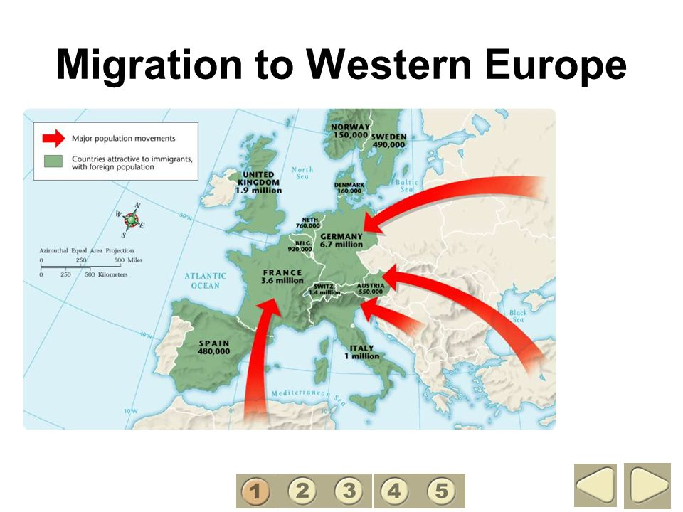 Migration to Western Europe 1