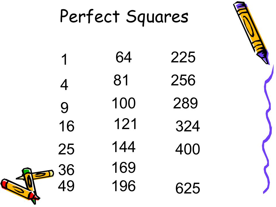 Multiplication property of square roots: Division property of square roots: