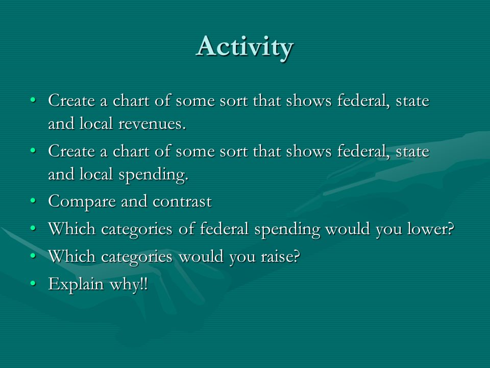 Activity Create a chart of some sort that shows federal, state and local revenues.Create a chart of some sort that shows federal, state and local reve