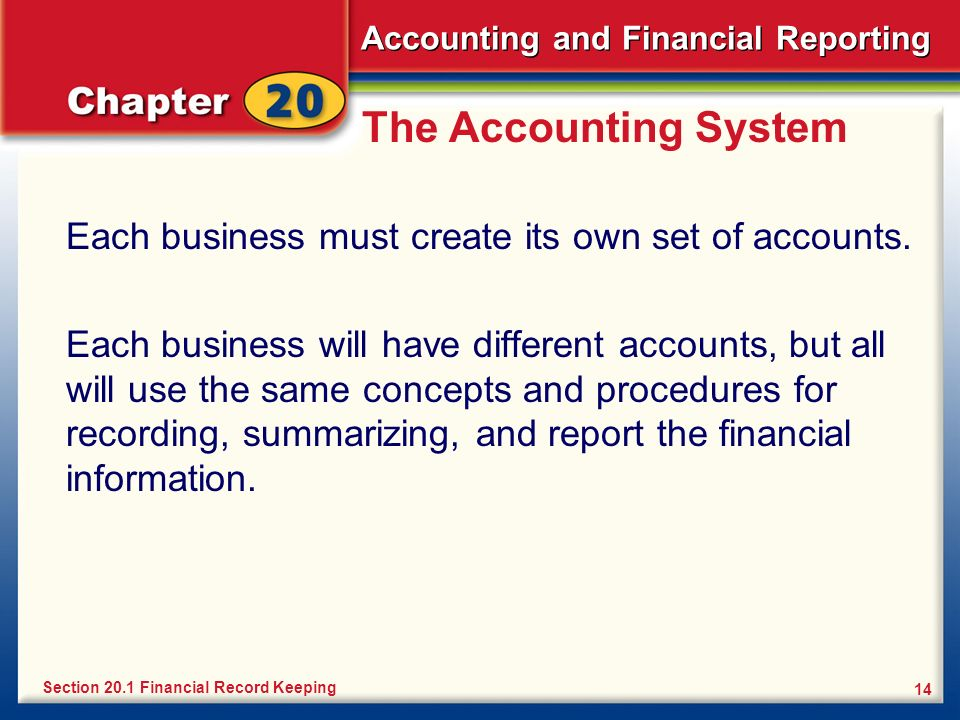 Accounting and Financial Reporting 14 The Accounting System Each business must create its own set of accounts. Each business will have different accou