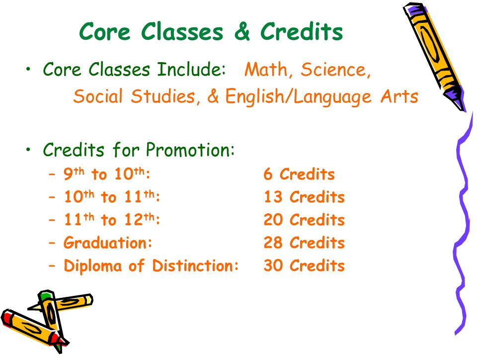 Core Classes & Credits Core Classes Include: Math, Science, Social Studies, & English/Language Arts Credits for Promotion: –9 th to 10 th : 6 Credits