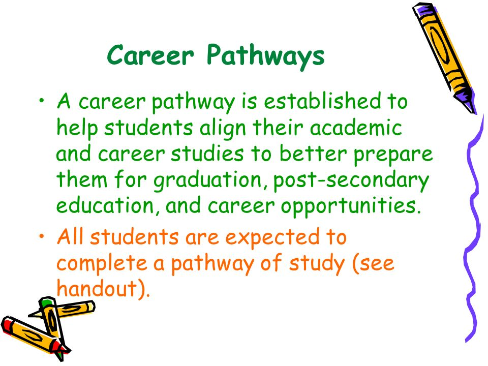 Career Pathways A career pathway is established to help students align their academic and career studies to better prepare them for graduation, post-s