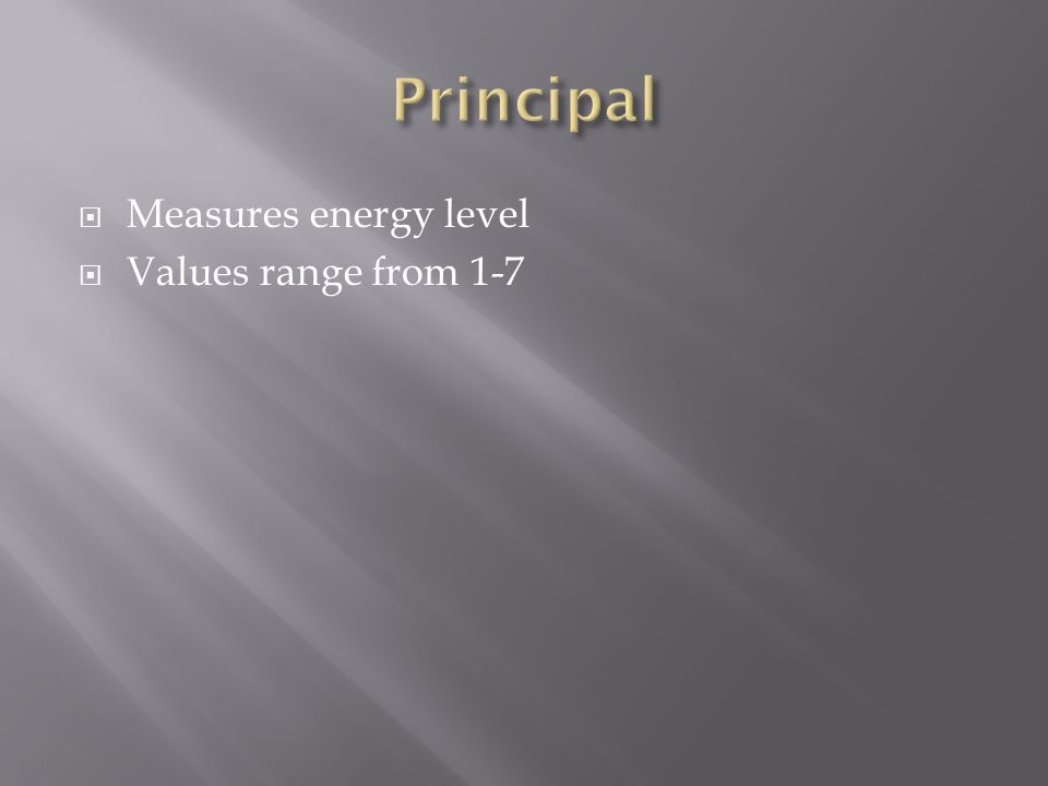 Measures energy level Values range from 1-7