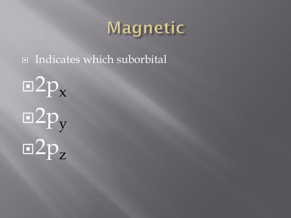 Indicates which suborbital 2p x 2p y 2p z