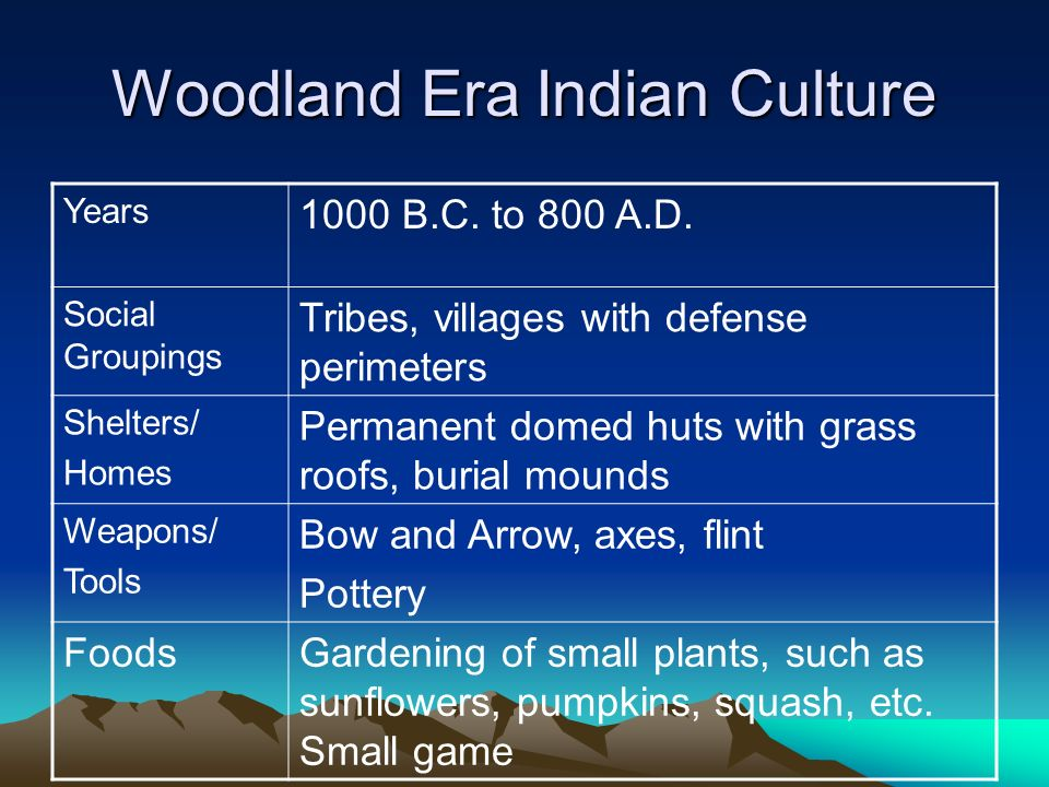 Woodland Era Indian Culture Years 1000 B.C. to 800 A.D. Social Groupings Tribes, villages with defense perimeters Shelters/ Homes Permanent domed huts