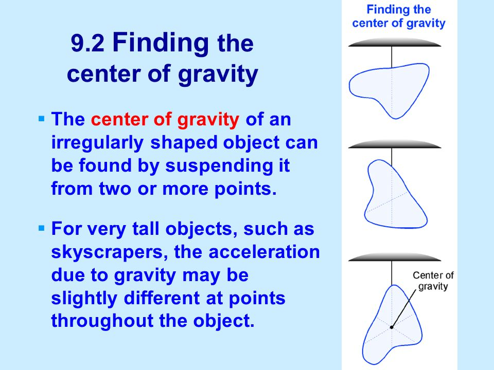 9.2 Finding the center of gravity The center of gravity of an irregularly shaped object can be found by suspending it from two or more points. For ver