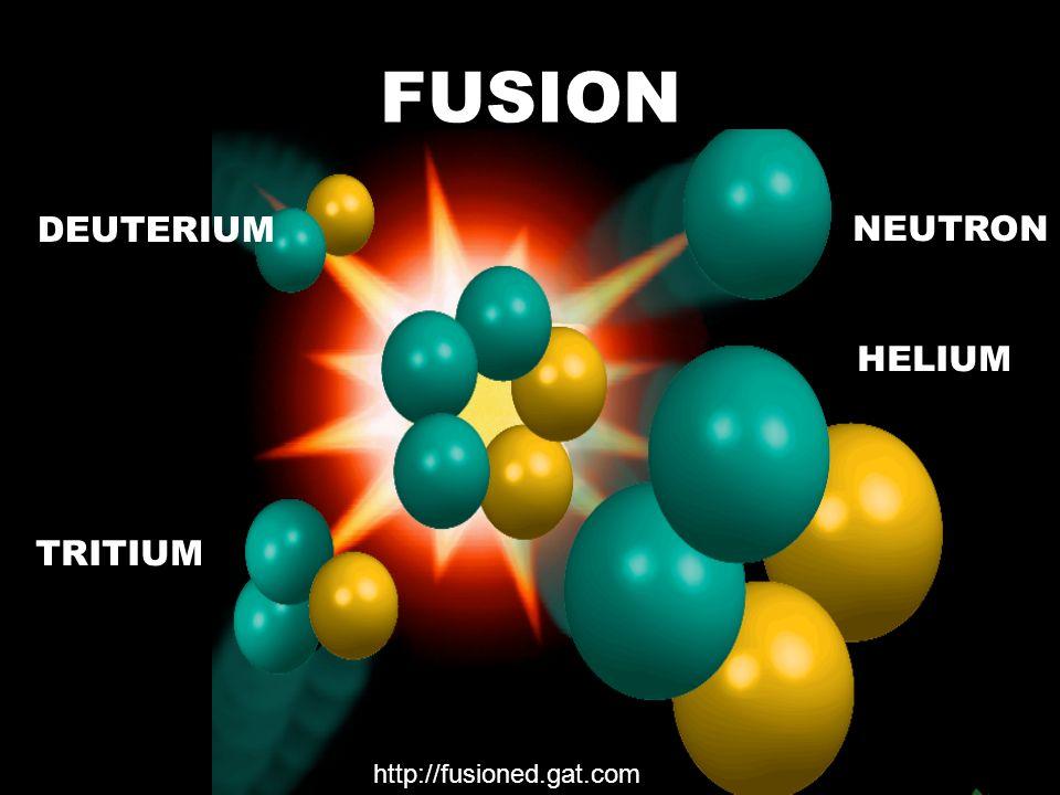 FUSION DEUTERIUM TRITIUM HELIUM NEUTRON http://fusioned.gat.com