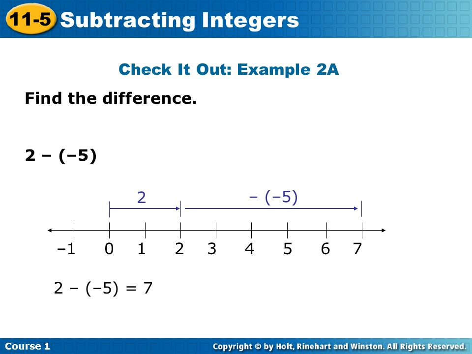 Check It Out: Example 2A Find the difference. 2 – (–5) –1 0 1 2 3 4 5 6 7 – (–5) 2 2 – (–5) = 7 Course 1 11-5 Subtracting Integers