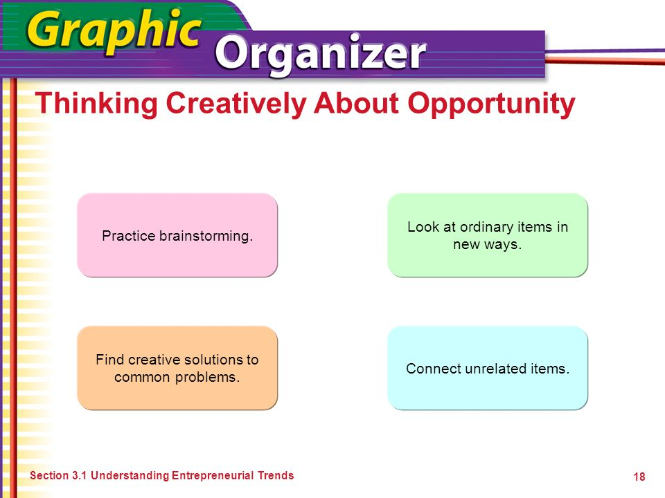 Thinking Creatively About Opportunity Section 3.1 Understanding Entrepreneurial Trends 18 Practice brainstorming. Find creative solutions to common pr