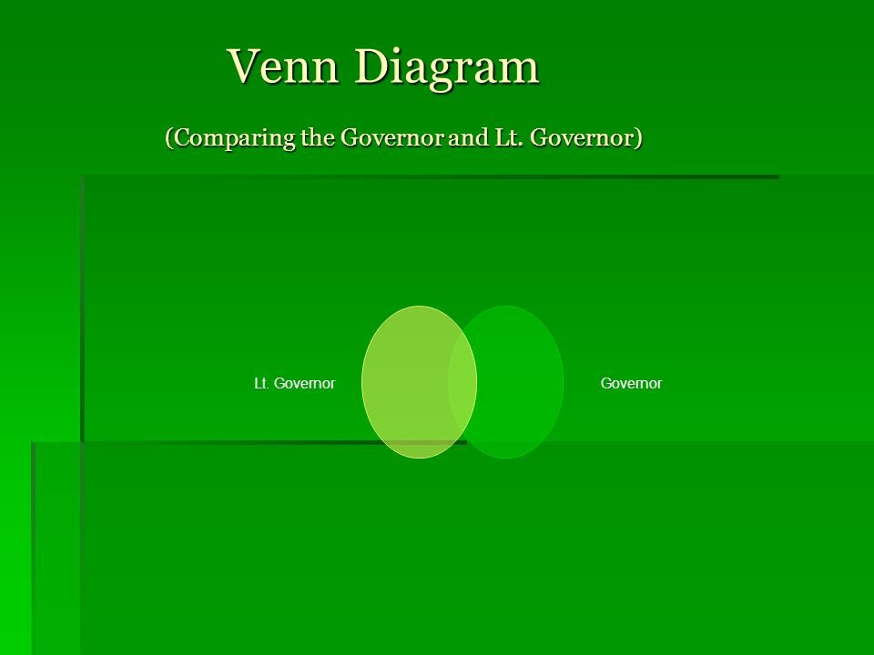 Venn Diagram (Comparing the Governor and Lt.Governor) Venn Diagram (Comparing the Governor and Lt.