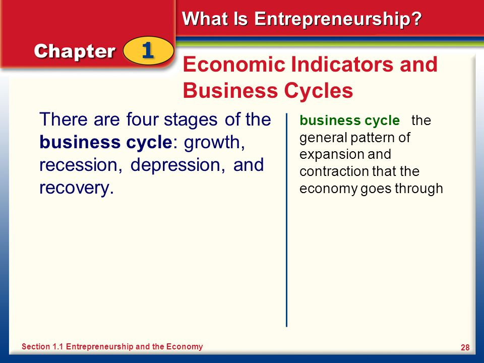 What Is Entrepreneurship? 28 Economic Indicators and Business Cycles There are four stages of the business cycle: growth, recession, depression, and r