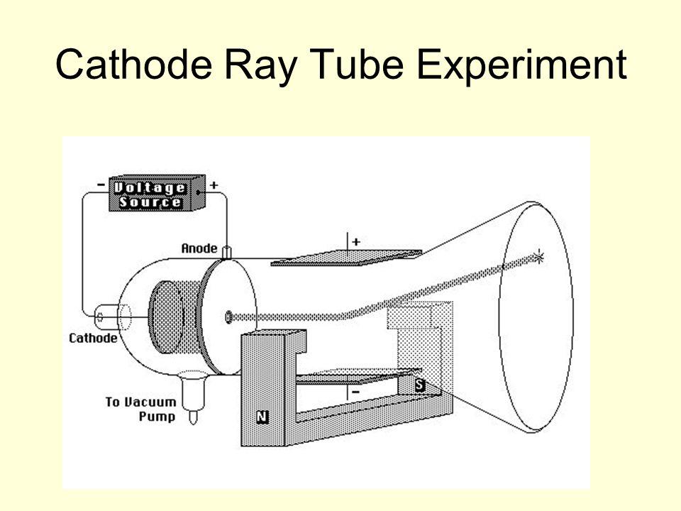 Cathode Ray Tube Experiment
