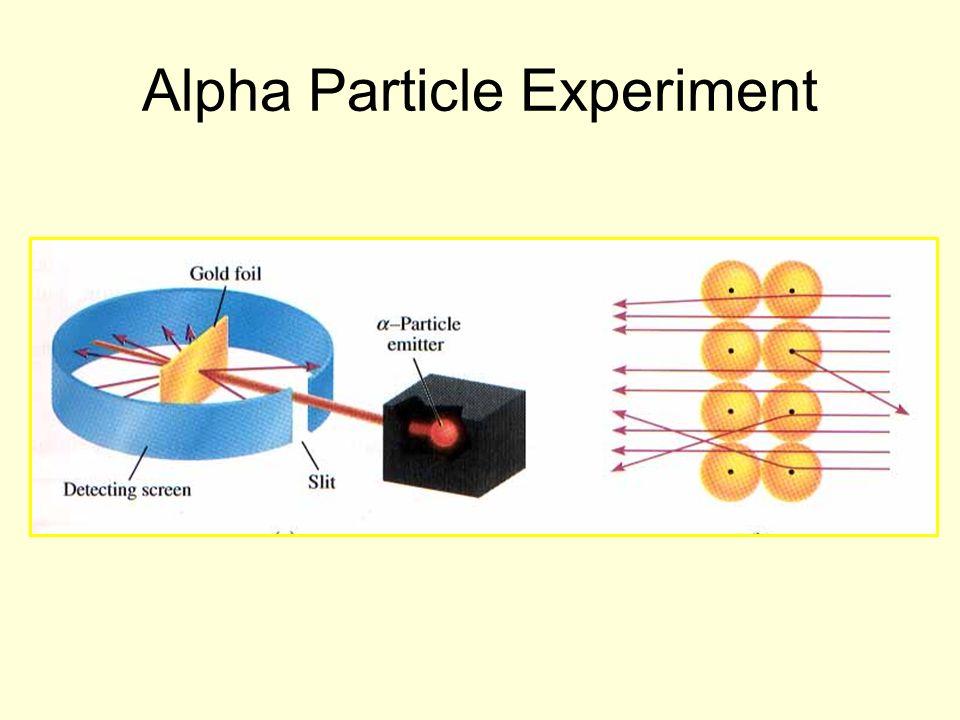 Alpha Particle Experiment