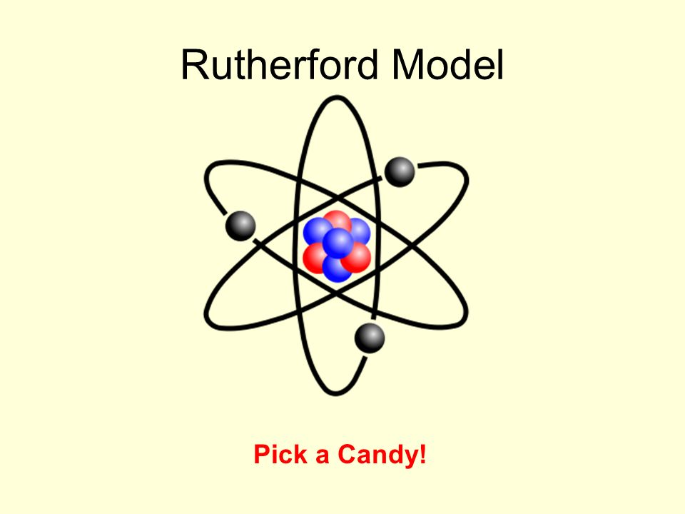 Rutherford Model Pick a Candy!
