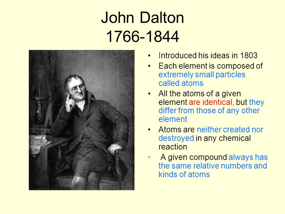 John Dalton 1766-1844 Introduced his ideas in 1803 Each element is composed of extremely small particles called atoms All the atoms of a given element