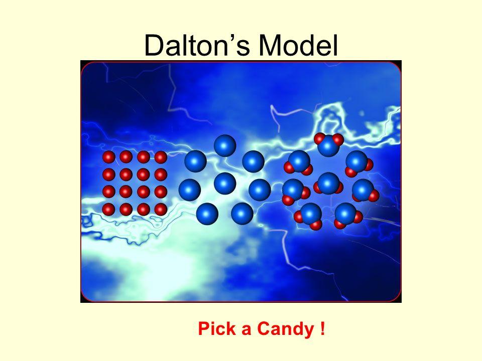 Daltons Model Pick a Candy !
