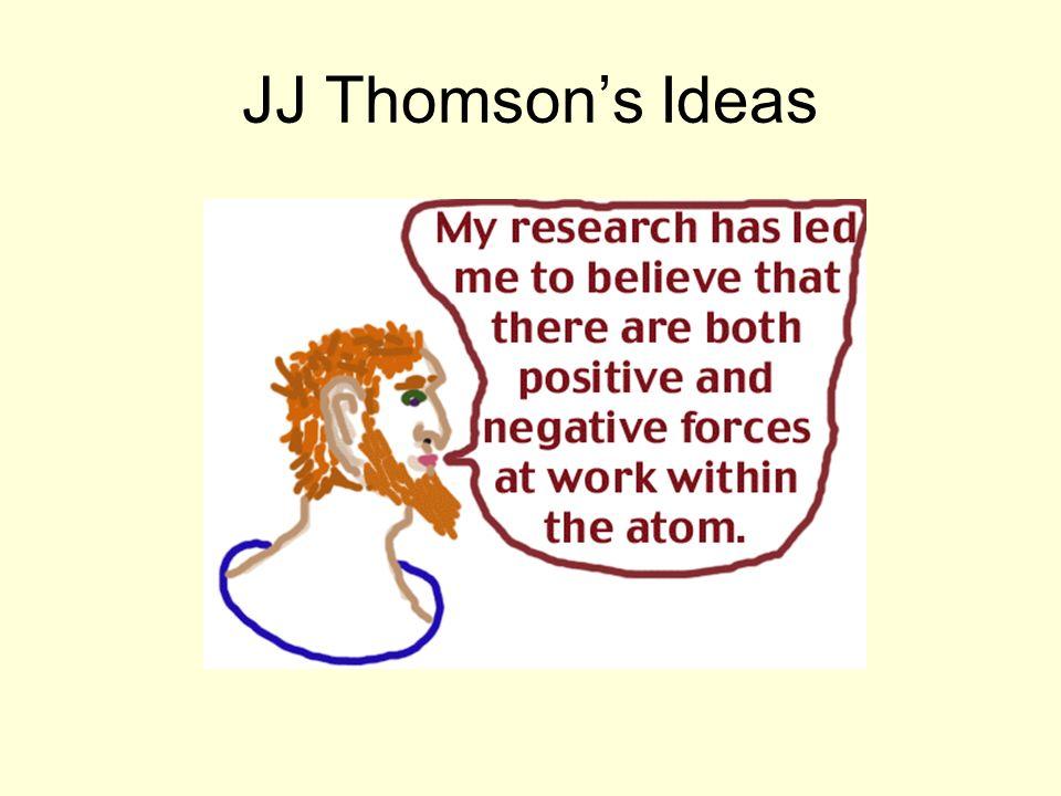 JJ Thomsons Ideas