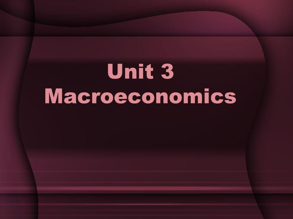 Unit 3 Macroeconomics