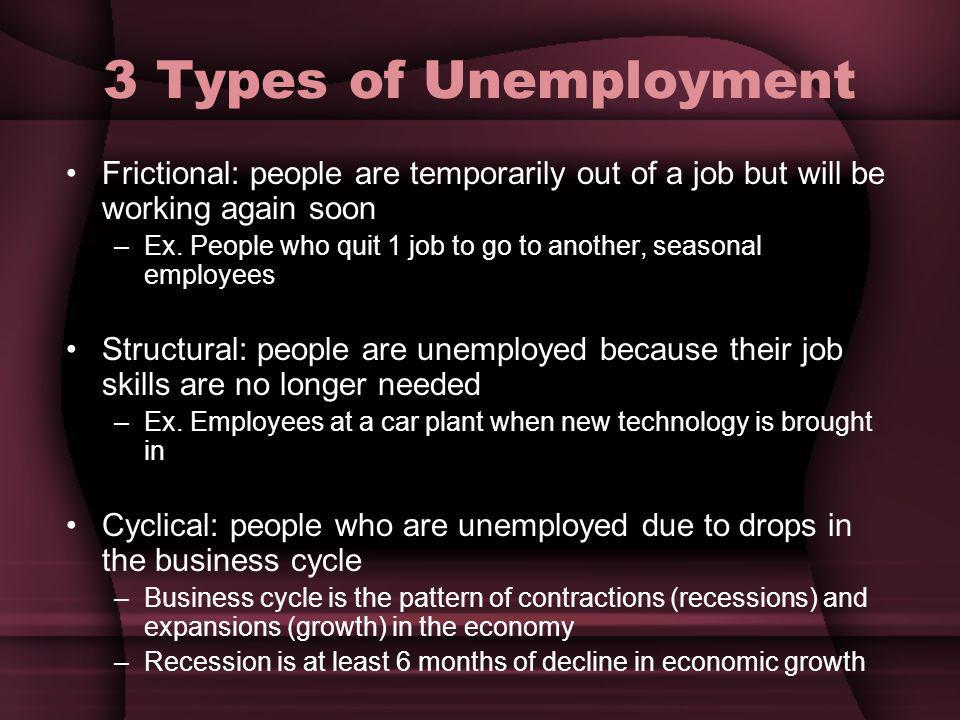 3 Types of Unemployment Frictional: people are temporarily out of a job but will be working again soon –Ex.