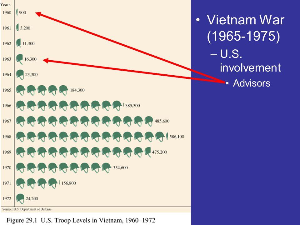 Vietnam War (1965-1975) –U.S. involvement Advisors