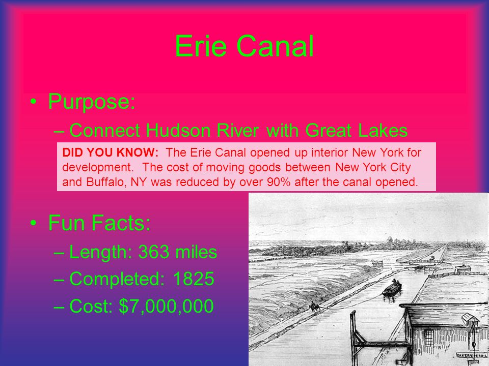 Erie Canal Purpose: –Connect Hudson River with Great Lakes Fun Facts: –Length: 363 miles –Completed: 1825 –Cost: $7,000,000 DID YOU KNOW: The Erie Can