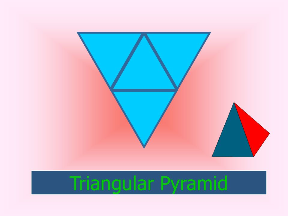 What solid will this net form? Square or Rectangular Pyramid