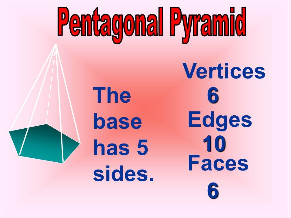 Vertices Edges Faces 5 8 5 The base has 4 sides.