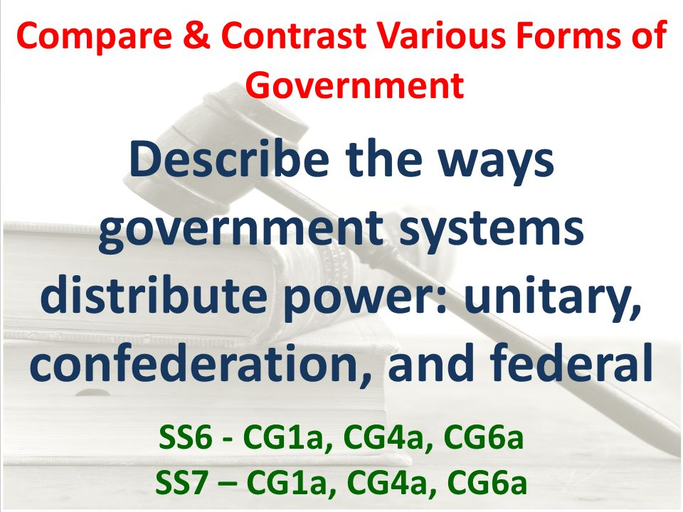 Compare & Contrast Various Forms of Government Describe the ways government systems distribute power: unitary, confederation, and federal SS6 - CG1a,