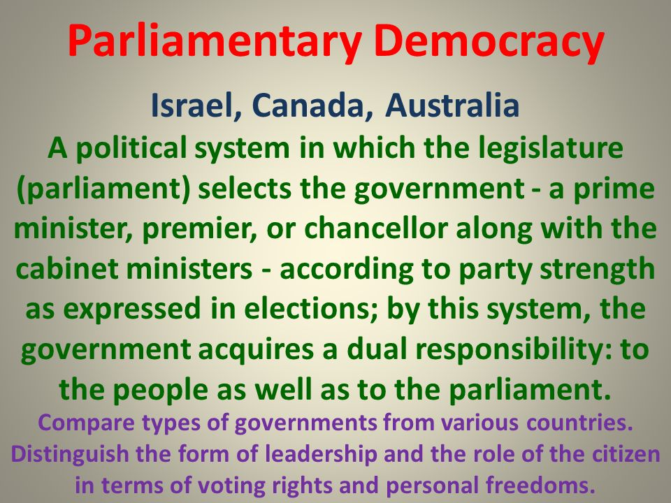 Parliamentary Democracy Israel, Canada, Australia Compare types of governments from various countries. Distinguish the form of leadership and the role