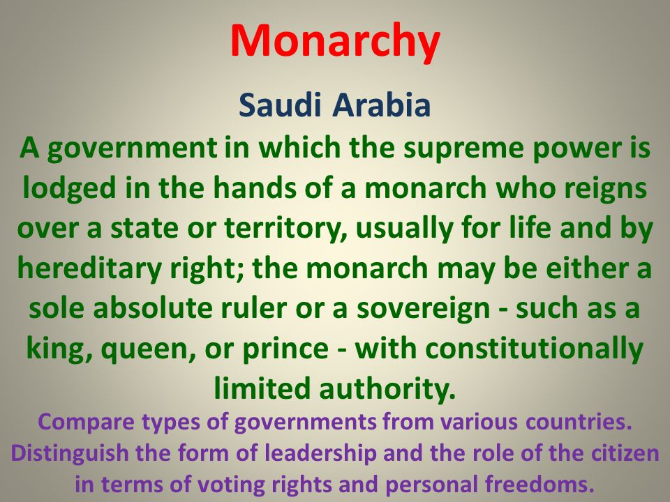 Monarchy Saudi Arabia Compare types of governments from various countries. Distinguish the form of leadership and the role of the citizen in terms of