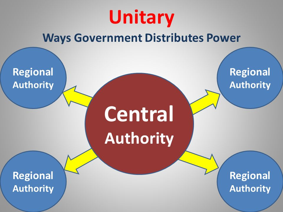 Central Authority Unitary Ways Government Distributes Power Regional Authority