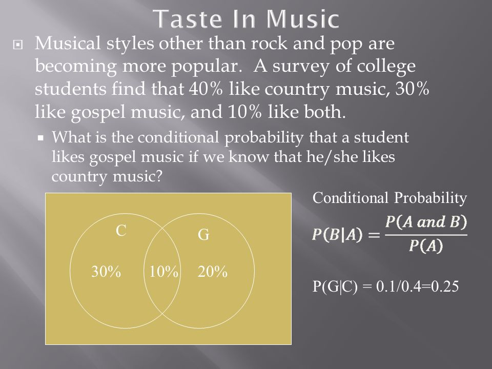 Musical styles other than rock and pop are becoming more popular.