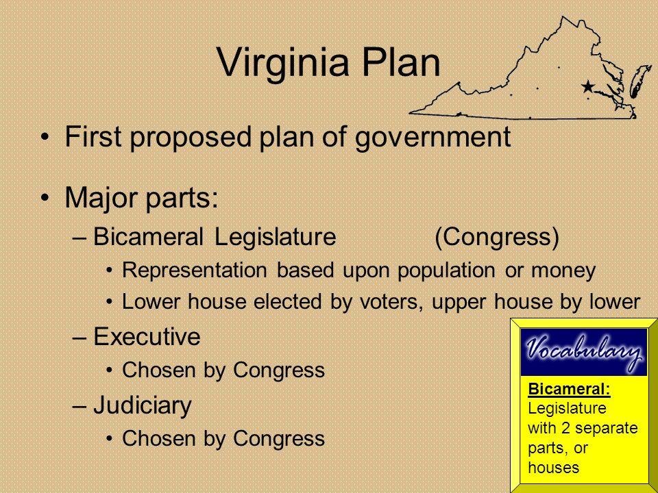 Virginia Plan First proposed plan of government Major parts: –B–Bicameral Legislature(Congress) Representation based upon population or money Lower ho