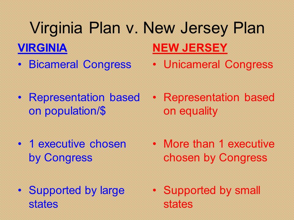 Virginia Plan v. New Jersey Plan VIRGINIA Bicameral Congress Representation based on population/$ 1 executive chosen by Congress Supported by large st