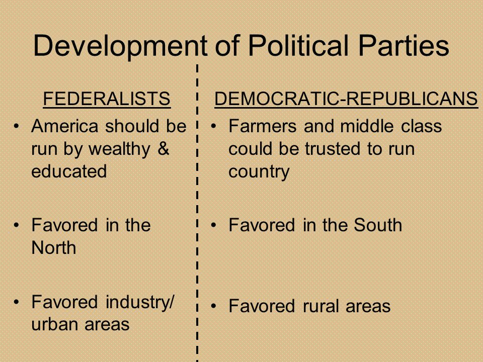 Development of Political Parties FEDERALISTS America should be run by wealthy & educated Favored in the North Favored industry/ urban areas DEMOCRATIC