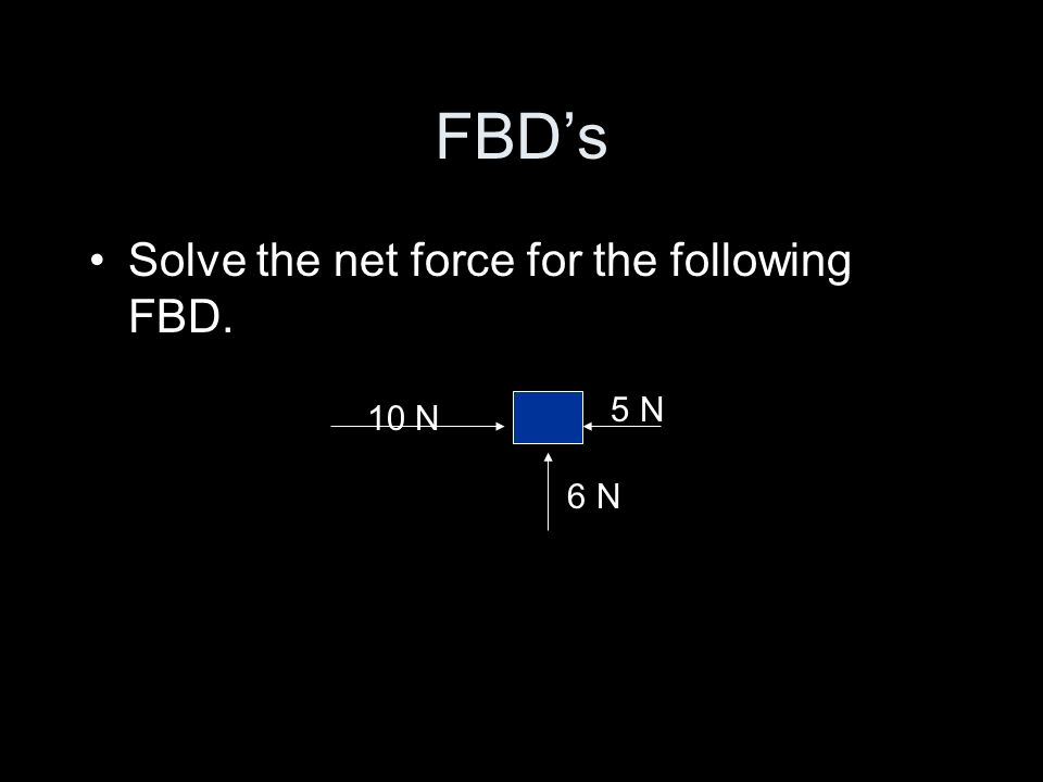 FBDs Solve the net force for the following FBD. 10 N 6 N 5 N