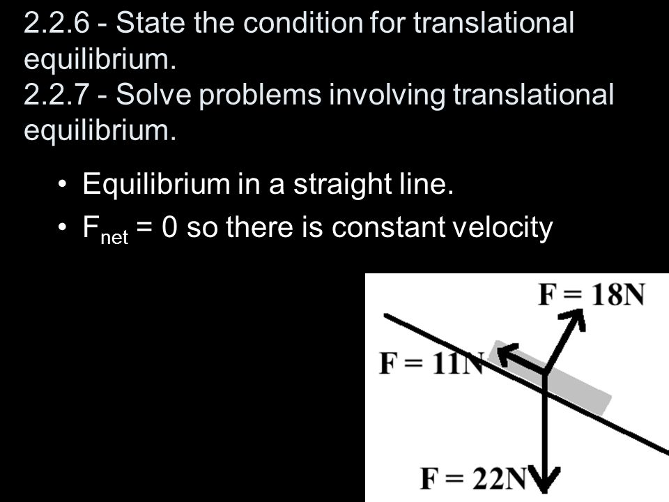 2.2.6 - State the condition for translational equilibrium. 2.2.7 - Solve problems involving translational equilibrium. Equilibrium in a straight line.